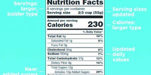 The Lowdown On The Updated Nutrition Facts Label