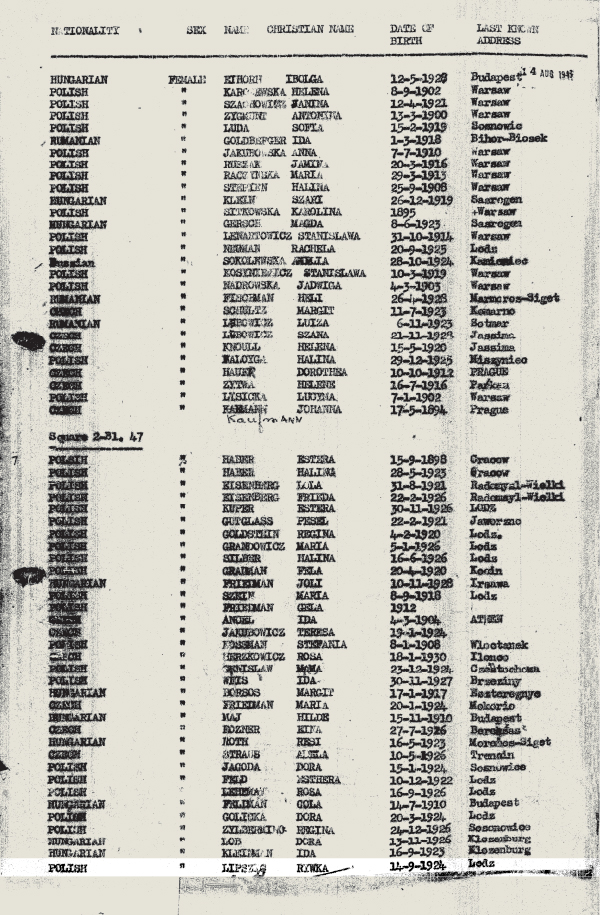 List of Bergen-Belsen Concentration Camp inmates liberated by the British army. Rywka Lipszyc is on the list. Emaciated and ill, she likely died soon after liberation.